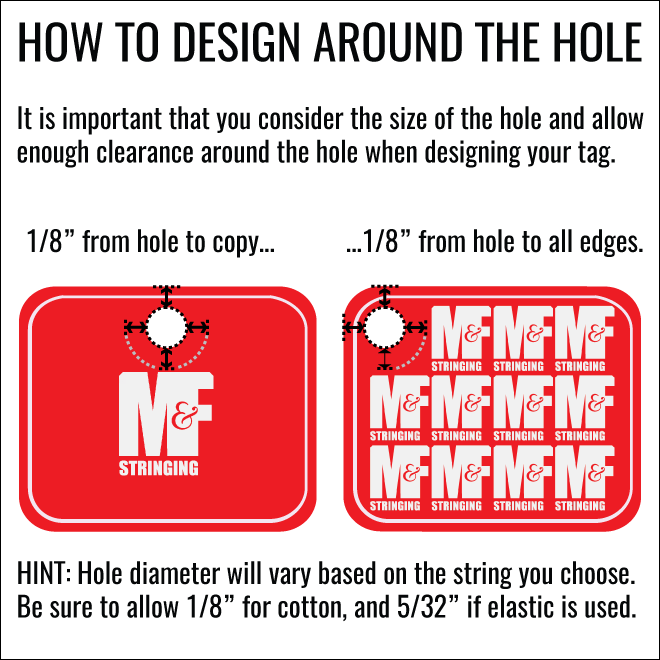 How To Design Around The Hole