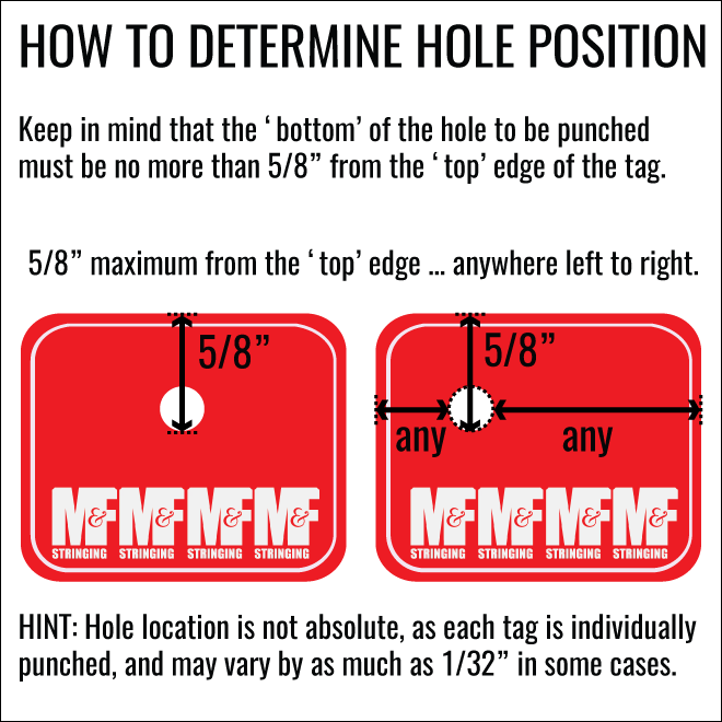 HOW TO DETERMINE HOLE POSITION